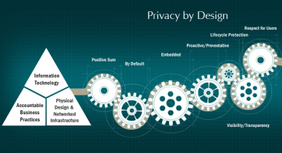 Privacy by Design - website screen shot