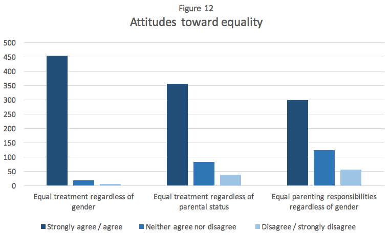 jewish attitude toward gender equality Ambivalent attitudes toward men predict gender inequality in 16 nations negatively correlated with gender equality in jewish people.